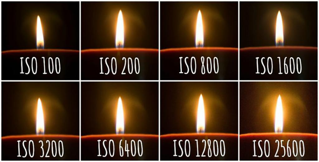Adjust ISO To Get The Right Exposure