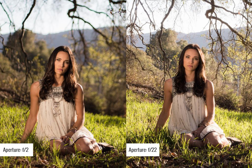Wide aperture is best for portraits